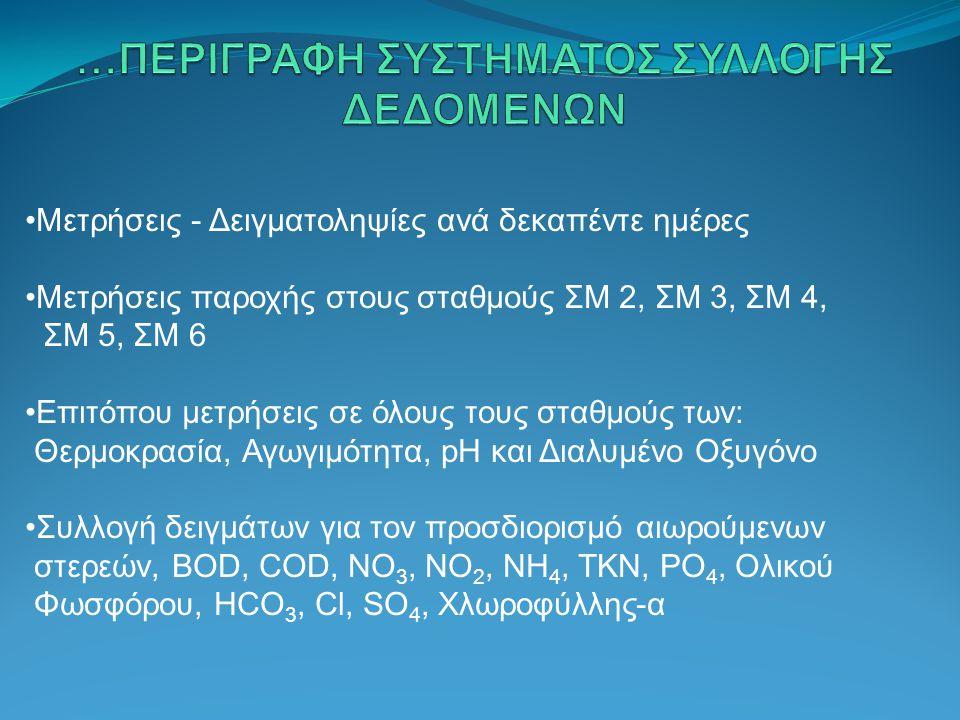 Μετρήσεις - Δειγματοληψίες ανά δεκαπέντε ημέρες Μετρήσεις παροχής στους σταθμούς ΣΜ 2, ΣΜ 3, ΣΜ 4, ΣΜ 5, ΣΜ 6 Επιτόπου μετρήσεις σε όλους τους σταθμού