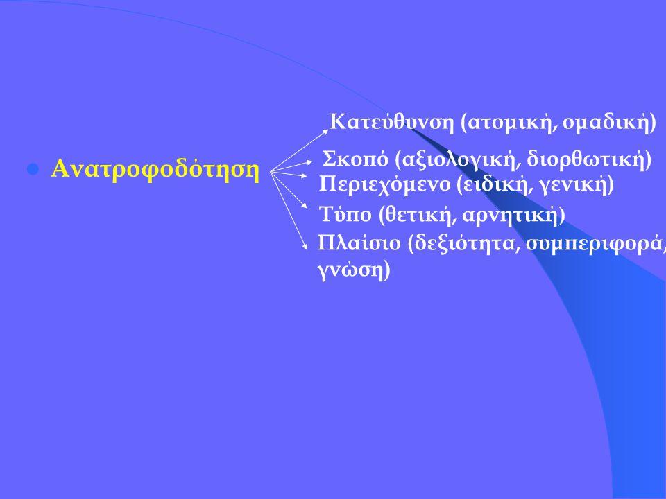Ανατροφοδότηση Κατεύθυνση (ατομική, ομαδική) Σκοπό (αξιολογική, διορθωτική) Περιεχόμενο (ειδική, γενική) Τύπο (θετική, αρνητική ) Πλαίσιο (δεξιότητα,