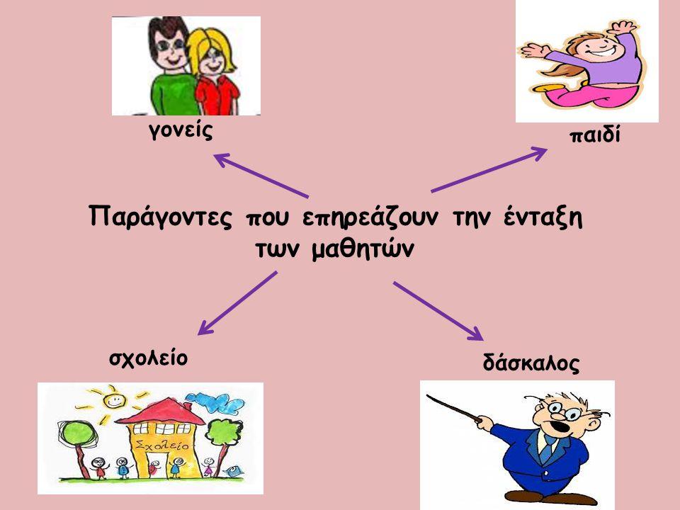 Παράγοντες που επηρεάζουν την ένταξη των μαθητών παιδί σχολείο γονείς δάσκαλος