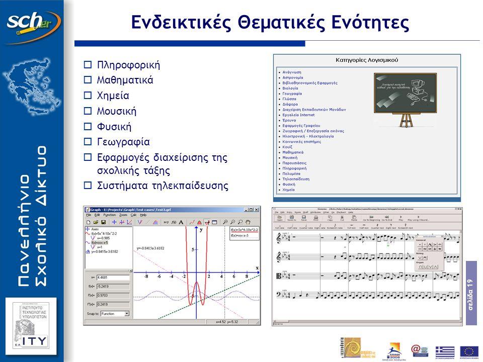 σελίδα 19 Ενδεικτικές Θεματικές Ενότητες  Πληροφορική  Μαθηματικά  Χημεία  Μουσική  Φυσική  Γεωγραφία  Εφαρμογές διαχείρισης της σχολικής τάξης  Συστήματα τηλεκπαίδευσης