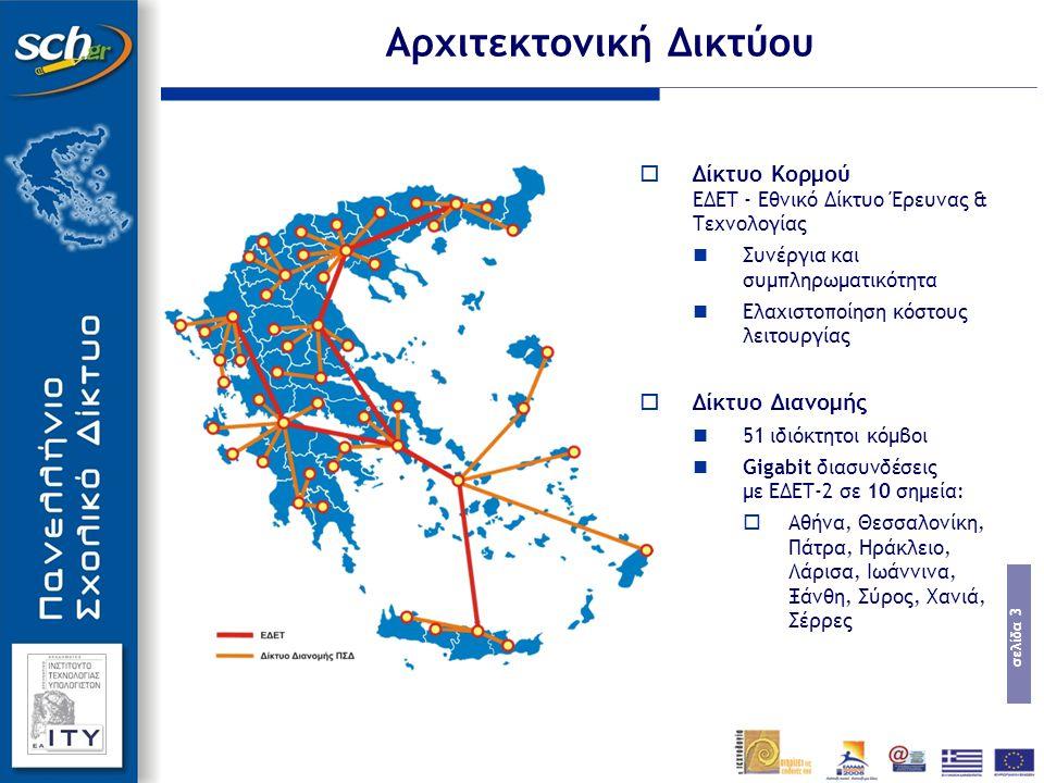 σελίδα 3 Αρχιτεκτονική Δικτύου  Δίκτυο Κορμού ΕΔΕΤ - Εθνικό Δίκτυο Έρευνας & Τεχνολογίας Συνέργια και συμπληρωματικότητα Ελαχιστοποίηση κόστους λειτουργίας  Δίκτυο Διανομής 51 ιδιόκτητοι κόμβοι Gigabit διασυνδέσεις με ΕΔΕΤ-2 σε 10 σημεία:  Αθήνα, Θεσσαλονίκη, Πάτρα, Ηράκλειο, Λάρισα, Ιωάννινα, Ξάνθη, Σύρος, Χανιά, Σέρρες