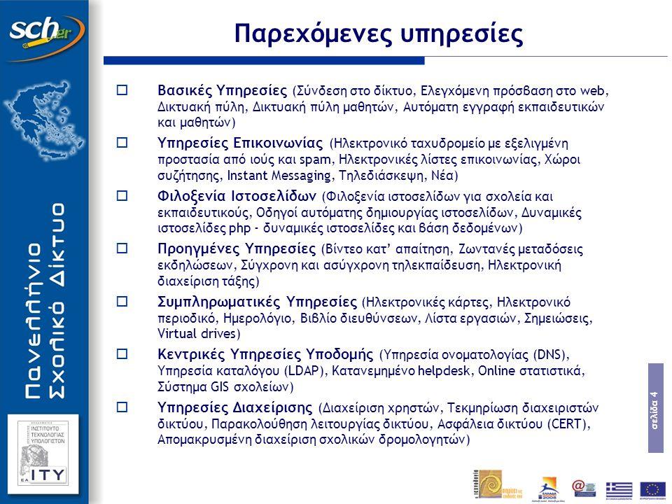 σελίδα 4  Βασικές Υπηρεσίες (Σύνδεση στο δίκτυο, Ελεγχόμενη πρόσβαση στο web, Δικτυακή πύλη, Δικτυακή πύλη μαθητών, Αυτόματη εγγραφή εκπαιδευτικών και μαθητών)  Υπηρεσίες Επικοινωνίας (Ηλεκτρονικό ταχυδρομείο με εξελιγμένη προστασία από ιούς και spam, Ηλεκτρονικές λίστες επικοινωνίας, Χώροι συζήτησης, Instant Messaging, Τηλεδιάσκεψη, Νέα)  Φιλοξενία Ιστοσελίδων (Φιλοξενία ιστοσελίδων για σχολεία και εκπαιδευτικούς, Οδηγοί αυτόματης δημιουργίας ιστοσελίδων, Δυναμικές ιστοσελίδες php - δυναμικές ιστοσελίδες και βάση δεδομένων)  Προηγμένες Υπηρεσίες (Βίντεο κατ' απαίτηση, Ζωντανές μεταδόσεις εκδηλώσεων, Σύγχρονη και ασύγχρονη τηλεκπαίδευση, Ηλεκτρονική διαχείριση τάξης)  Συμπληρωματικές Υπηρεσίες (Ηλεκτρονικές κάρτες, Ηλεκτρονικό περιοδικό, Ημερολόγιο, Βιβλίο διευθύνσεων, Λίστα εργασιών, Σημειώσεις, Virtual drives)  Κεντρικές Υπηρεσίες Υποδομής (Υπηρεσία ονοματολογίας (DNS), Υπηρεσία καταλόγου (LDAP), Κατανεμημένο helpdesk, Online στατιστικά, Σύστημα GIS σχολείων)  Υπηρεσίες Διαχείρισης (Διαχείριση χρηστών, Τεκμηρίωση διαχειριστών δικτύου, Παρακολούθηση λειτουργίας δικτύου, Ασφάλεια δικτύου (CERT), Απομακρυσμένη διαχείριση σχολικών δρομολογητών) Παρεχόμενες υπηρεσίες