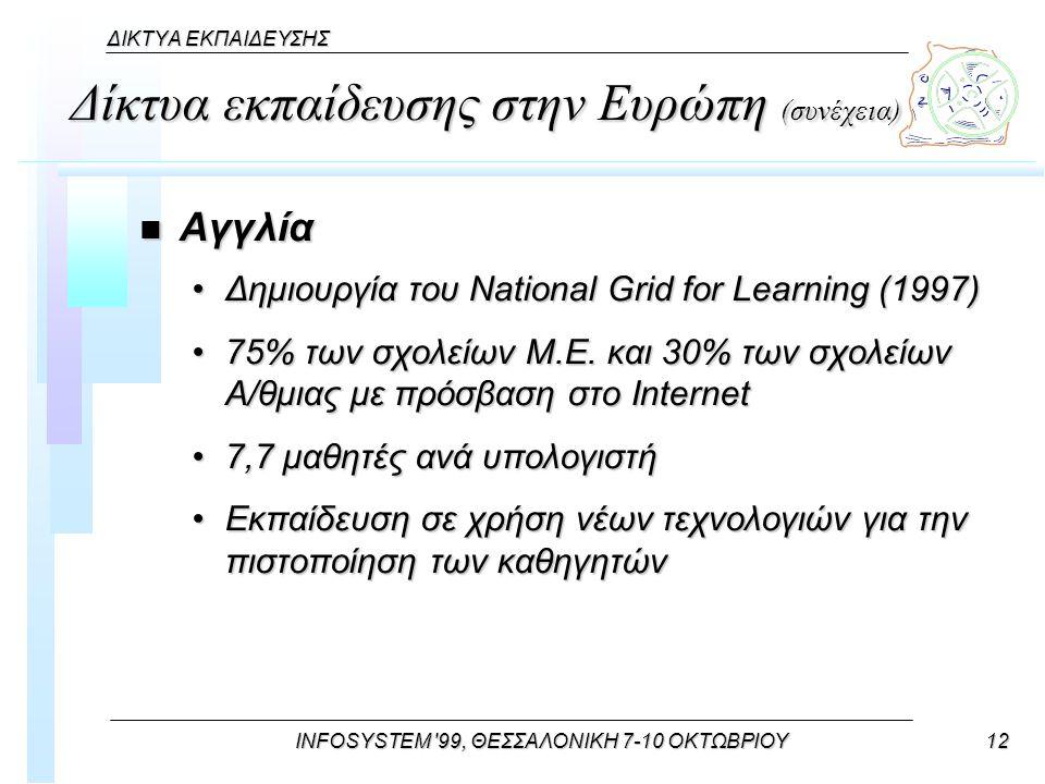 INFOSYSTEM 99, ΘΕΣΣΑΛΟΝΙΚΗ 7-10 ΟΚΤΩΒΡΙΟΥ12 ΔΙΚΤΥΑ ΕΚΠΑΙΔΕΥΣΗΣ Δίκτυα εκπαίδευσης στην Ευρώπη (συνέχεια) n Αγγλία Δημιουργία του National Grid for Learning (1997)Δημιουργία του National Grid for Learning (1997) 75% των σχολείων M.E.