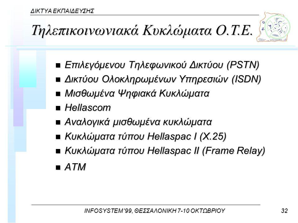 INFOSYSTEM 99, ΘΕΣΣΑΛΟΝΙΚΗ 7-10 ΟΚΤΩΒΡΙΟΥ32 ΔΙΚΤΥΑ ΕΚΠΑΙΔΕΥΣΗΣ Τηλεπικοινωνιακά Κυκλώματα Ο.Τ.Ε.