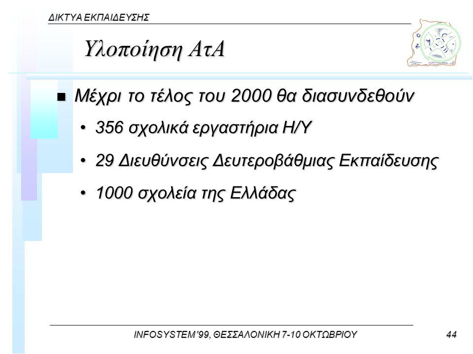INFOSYSTEM 99, ΘΕΣΣΑΛΟΝΙΚΗ 7-10 ΟΚΤΩΒΡΙΟΥ44 ΔΙΚΤΥΑ ΕΚΠΑΙΔΕΥΣΗΣ Υλοποίηση ΑτΑ n Μέχρι το τέλος του 2000 θα διασυνδεθούν 356 σχολικά εργαστήρια Η/Υ356 σχολικά εργαστήρια Η/Υ 29 Διευθύνσεις Δευτεροβάθμιας Εκπαίδευσης29 Διευθύνσεις Δευτεροβάθμιας Εκπαίδευσης 1000 σχολεία της Ελλάδας1000 σχολεία της Ελλάδας