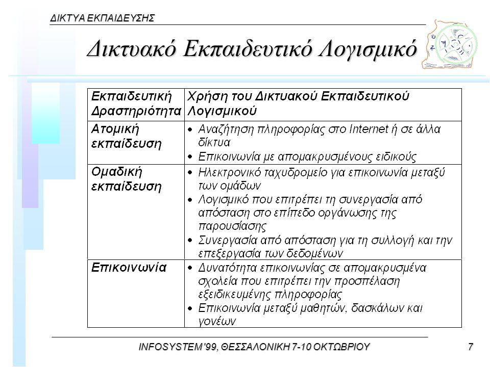 INFOSYSTEM 99, ΘΕΣΣΑΛΟΝΙΚΗ 7-10 ΟΚΤΩΒΡΙΟΥ7 ΔΙΚΤΥΑ ΕΚΠΑΙΔΕΥΣΗΣ Δικτυακό Εκπαιδευτικό Λογισμικό