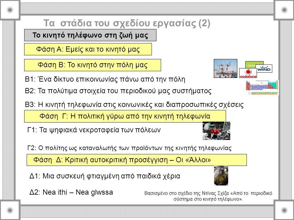 Τα στάδια του σχεδίου εργασίας (2) Το κινητό τηλέφωνο στη ζωή μας Φάση Β: Το κινητό στην πόλη μας Φάση Α: Εμείς και το κινητό μας Β1: Ένα δίκτυο επικο