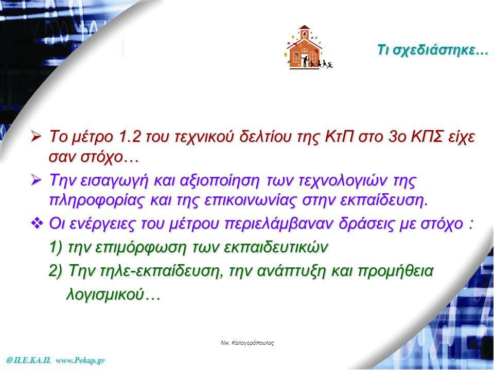  Π.Ε.ΚΑ.Π. www.Pekap.gr Νικ.