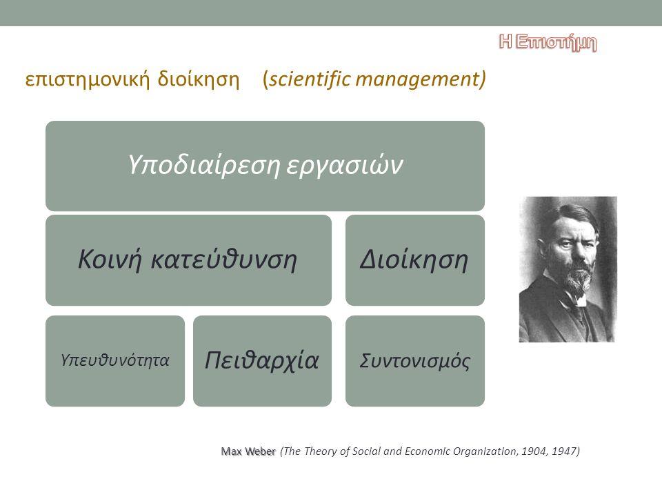επιστημονική διοίκηση (scientific management) Max Weber Max Weber (The Theory of Social and Economic Organization, 1904, 1947) Υποδιαίρεση εργασιώνΚοι
