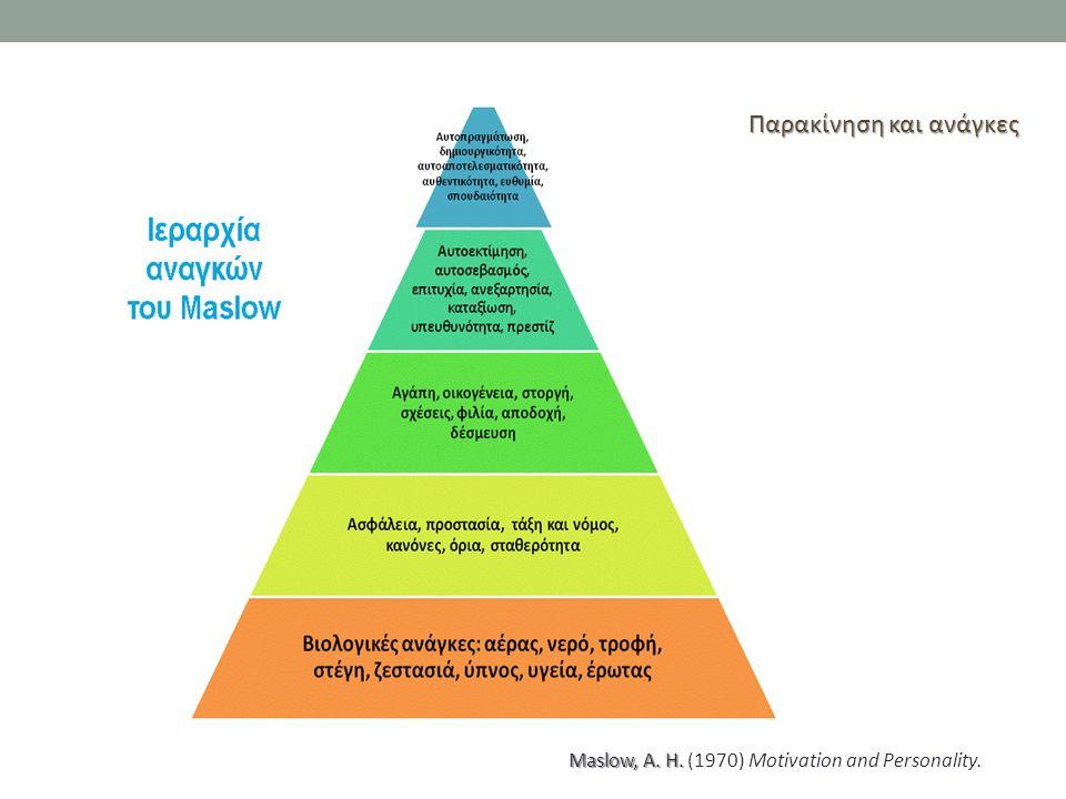 Παρακίνηση και ανάγκες Maslow, A. H. Maslow, A. H. (1970) Motivation and Personality.