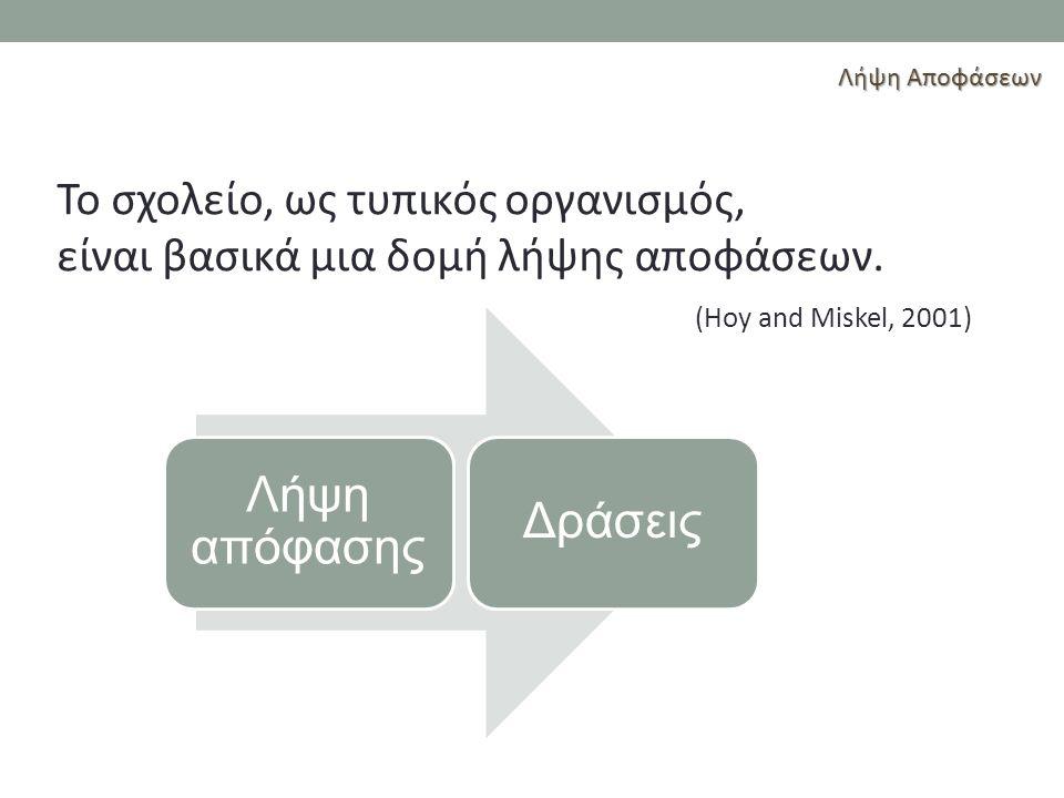 Το σχολείο, ως τυπικός οργανισμός, είναι βασικά μια δομή λήψης αποφάσεων. (Hoy and Miskel, 2001) Λήψη Αποφάσεων Λήψη απόφασης Δράσεις