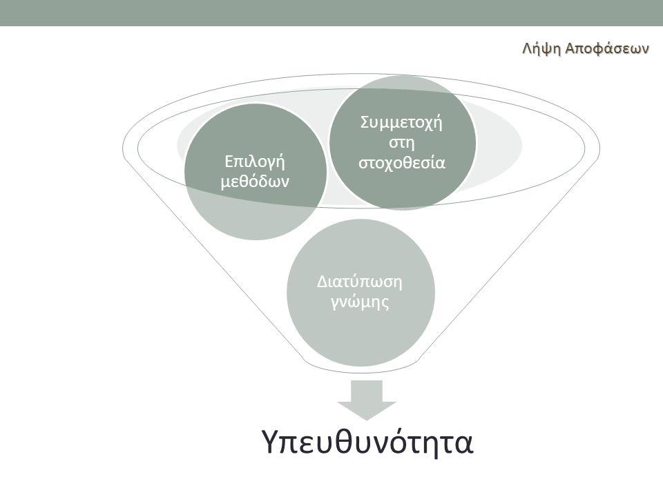 Λήψη Αποφάσεων Υπευθυνότητα Διατύπωση γνώμης Επιλογή μεθόδων Συμμετοχή στη στοχοθεσία
