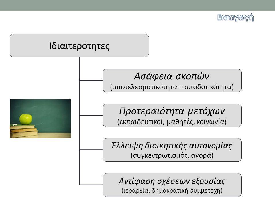 Ιδιαιτερότητες Ασάφεια σκοπών (αποτελεσματικότητα – αποδοτικότητα) Προτεραιότητα μετόχων (εκπαιδευτικοί, μαθητές, κοινωνία) Έλλειψη διοικητικής αυτονο