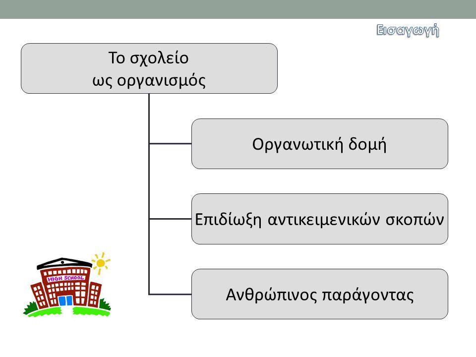 Ο ρόλος του Διευθυντή Γραφειοκρατία - Administration Διαχείριση - Management Ηγεσία - Leadership