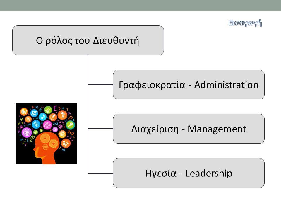Παρακίνηση Επίτευξη: Μέτρο ευκαιριών αξιοποίησης ικανοτήτων και συνεισφοράς (π.χ.