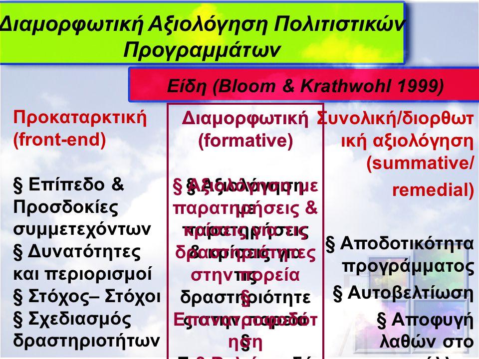 Διαμορφωτική Αξιολόγηση Πολιτιστικών Προγραμμάτων Είδη (Bloom & Krathwohl 1999) Προκαταρκτική (front-end) § Επίπεδο & Προσδοκίες συμμετεχόντων § Δυνατ
