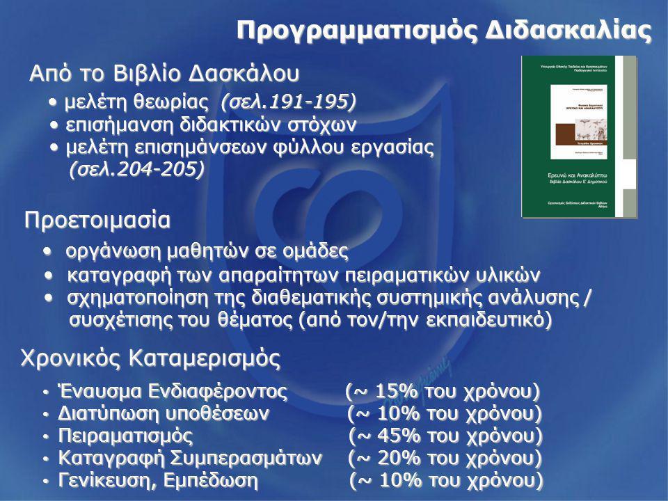 Προγραμματισμός Διδασκαλίας Από το Βιβλίο Δασκάλου μελέτη θεωρίας (σελ.191-195) μελέτη θεωρίας (σελ.191-195) επισήμανση διδακτικών στόχων επισήμανση διδακτικών στόχων μελέτη επισημάνσεων φύλλου εργασίας μελέτη επισημάνσεων φύλλου εργασίας (σελ.204-205) (σελ.204-205) Προετοιμασία οργάνωση μαθητών σε ομάδες καταγραφή των απαραίτητων πειραματικών υλικών σχηματοποίηση της διαθεματικής συστημικής ανάλυσης / συσχέτισης του θέματος (από τον/την εκπαιδευτικό) Χρονικός Καταμερισμός Έναυσμα Ενδιαφέροντος (~ 15% του χρόνου) Έναυσμα Ενδιαφέροντος (~ 15% του χρόνου) Διατύπωση υποθέσεων (~ 10% του χρόνου) Διατύπωση υποθέσεων (~ 10% του χρόνου) Πειραματισμός (~ 45% του χρόνου) Πειραματισμός (~ 45% του χρόνου) Καταγραφή Συμπερασμάτων (~ 20% του χρόνου) Καταγραφή Συμπερασμάτων (~ 20% του χρόνου) Γενίκευση, Εμπέδωση (~ 10% του χρόνου) Γενίκευση, Εμπέδωση (~ 10% του χρόνου)