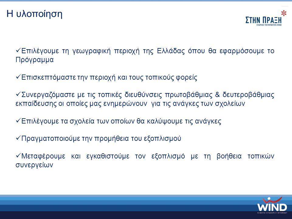 Η υλοποίηση Επιλέγουμε τη γεωγραφική περιοχή της Ελλάδας όπου θα εφαρμόσουμε το Πρόγραμμα Επισκεπτόμαστε την περιοχή και τους τοπικούς φορείς Συνεργαζόμαστε με τις τοπικές διευθύνσεις πρωτοβάθμιας & δευτεροβάθμιας εκπαίδευσης οι οποίες μας ενημερώνουν για τις ανάγκες των σχολείων Επιλέγουμε τα σχολεία των οποίων θα καλύψουμε τις ανάγκες Πραγματοποιούμε την προμήθεια του εξοπλισμού Μεταφέρουμε και εγκαθιστούμε τον εξοπλισμό με τη βοήθεια τοπικών συνεργείων