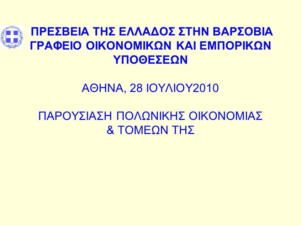 ΠΡΕΣΒΕΙΑ ΤΗΣ ΕΛΛΑΔΟΣ ΣΤΗΝ ΒΑΡΣΟΒΙΑ ΓΡΑΦΕΙΟ ΟΙΚΟΝΟΜΙΚΩΝ ΚΑΙ ΕΜΠΟΡΙΚΩΝ ΥΠΟΘΕΣΕΩΝ ΑΘΗΝΑ, 28 ΙΟΥΛΙΟΥ2010 ΠΑΡΟΥΣΙΑΣΗ ΠΟΛΩΝΙΚΗΣ ΟΙΚΟΝΟΜΙΑΣ & ΤΟΜΕΩΝ ΤΗΣ