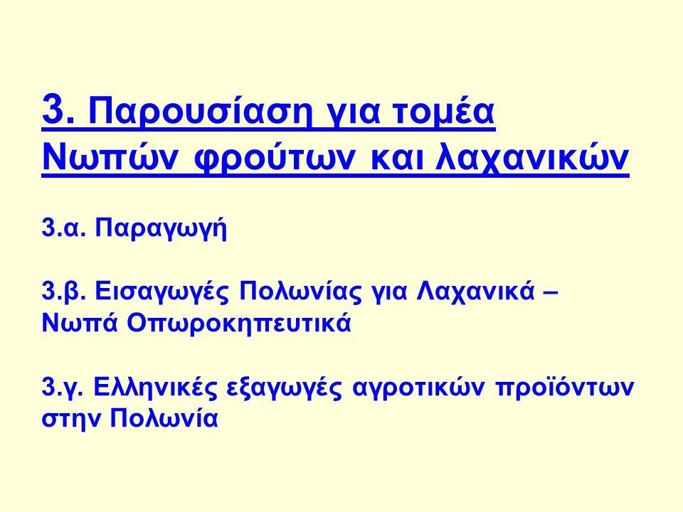 3. Παρουσίαση για τομέα Νωπών φρούτων και λαχανικών 3.α.
