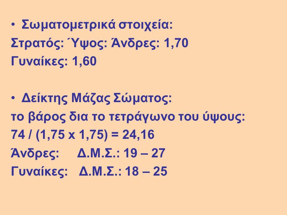Σωματομετρικά στοιχεία: Στρατός: Ύψος: Άνδρες: 1,70 Γυναίκες: 1,60 Δείκτης Μάζας Σώματος: το βάρος δια το τετράγωνο του ύψους: 74 / (1,75 x 1,75) = 24