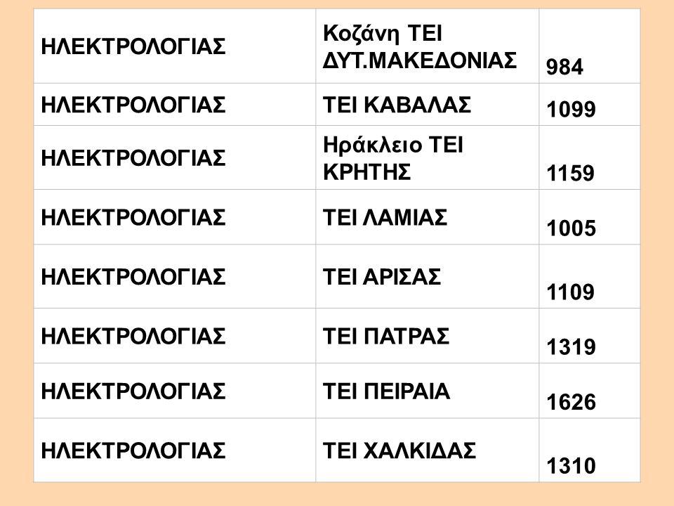 ΗΛΕΚΤΡΟΛΟΓΙΑΣ Κοζάνη ΤΕΙ ΔΥΤ.ΜΑΚΕΔΟΝΙΑΣ 984 ΗΛΕΚΤΡΟΛΟΓΙΑΣΤΕΙ ΚΑΒΑΛΑΣ 1099 ΗΛΕΚΤΡΟΛΟΓΙΑΣ Ηράκλειο ΤΕΙ ΚΡΗΤΗΣ 1159 ΗΛΕΚΤΡΟΛΟΓΙΑΣΤΕΙ ΛΑΜΙΑΣ 1005 ΗΛΕΚΤΡΟΛ