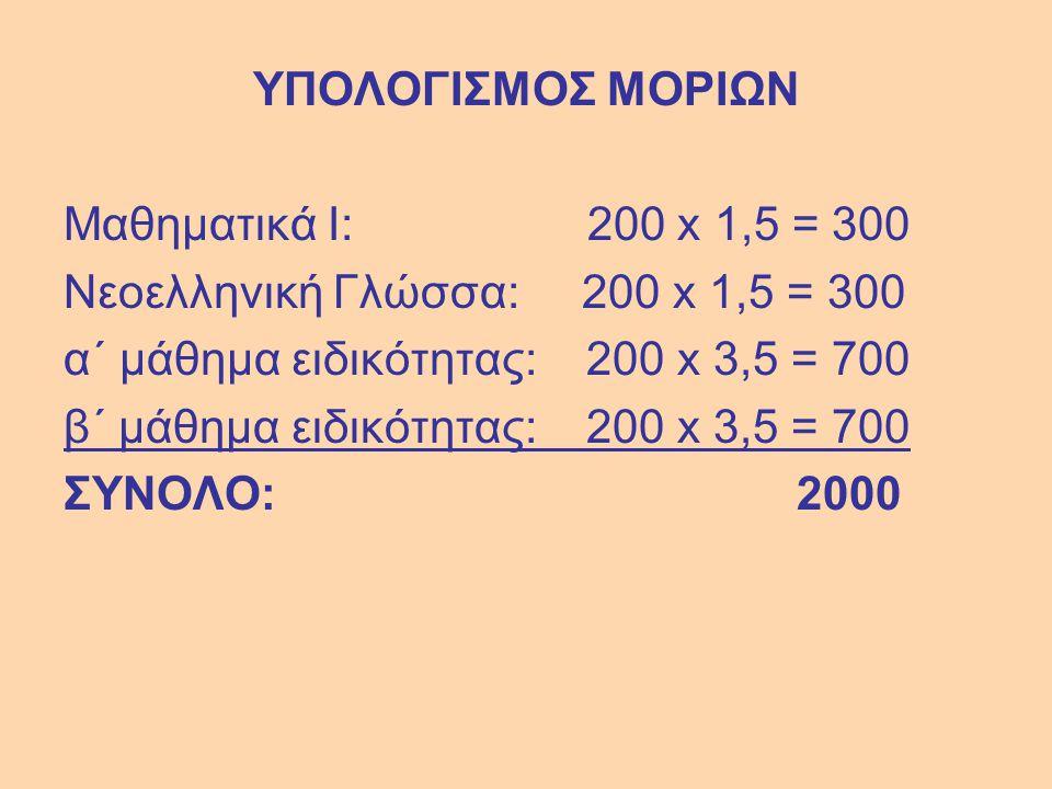 ΥΠΟΛΟΓΙΣΜΟΣ ΜΟΡΙΩΝ Μαθηματικά Ι: 200 x 1,5 = 300 Νεοελληνική Γλώσσα: 200 x 1,5 = 300 α΄ μάθημα ειδικότητας: 200 x 3,5 = 700 β΄ μάθημα ειδικότητας: 200
