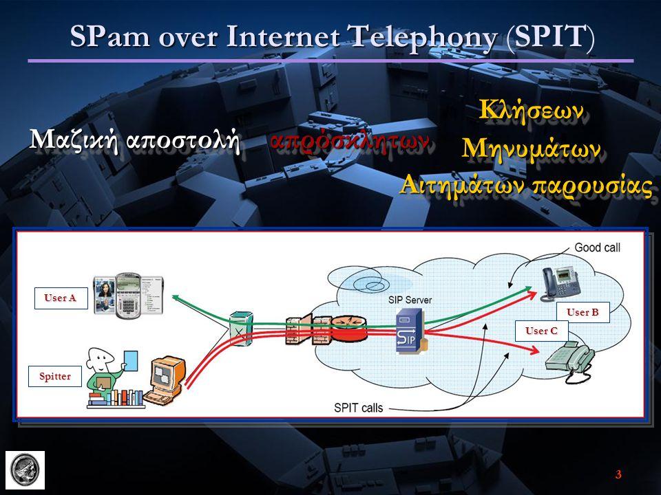 33 SPam over Internet Telephony SPIT SPam over Internet Telephony (SPIT) User A User B User C Spitter ΚλήσεωνΚλήσεων ΜηνυμάτωνΜηνυμάτων Αιτημάτων παρουσίας Μαζική αποστολή απρόσκλητωναπρόσκλητων