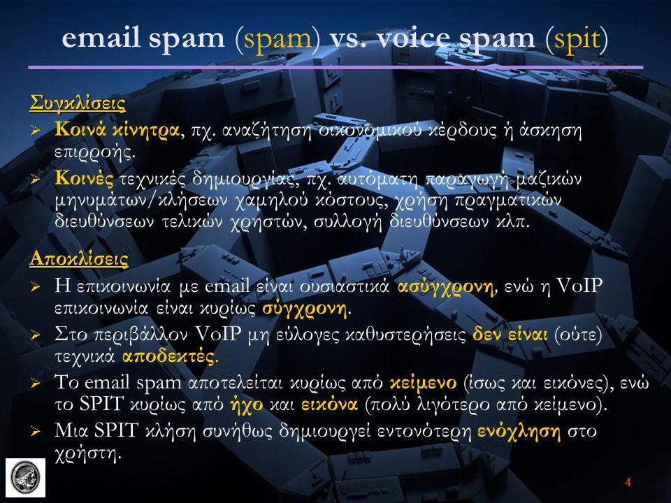 44 email spam (spam) vs.voice spam (spit) Συγκλίσεις   Κοινά κίνητρα, πχ.