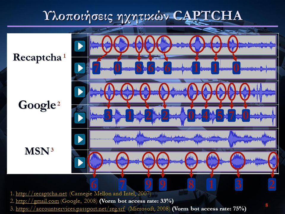 7 Ηχητικά CAPTCHA Ηχητικά CAPTCHA * Ηχητικό CAPTCHA Λεξιλόγιο Διάρκεια Γλώσσα Πεδίο δεδομένων Μεταβλητός αριθμός χαρακτήρων Μεταβλητός αριθμός χαρακτή