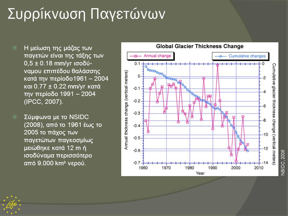 Συρρίκνωση Παγετώνων  Η μείωση της μάζας των παγετών είναι της τάξης των 0,5 ± 0.18 mm/yr ισοδύ- ναμου επιπέδου θαλάσσης κατά την περίοδο1961 – 2004