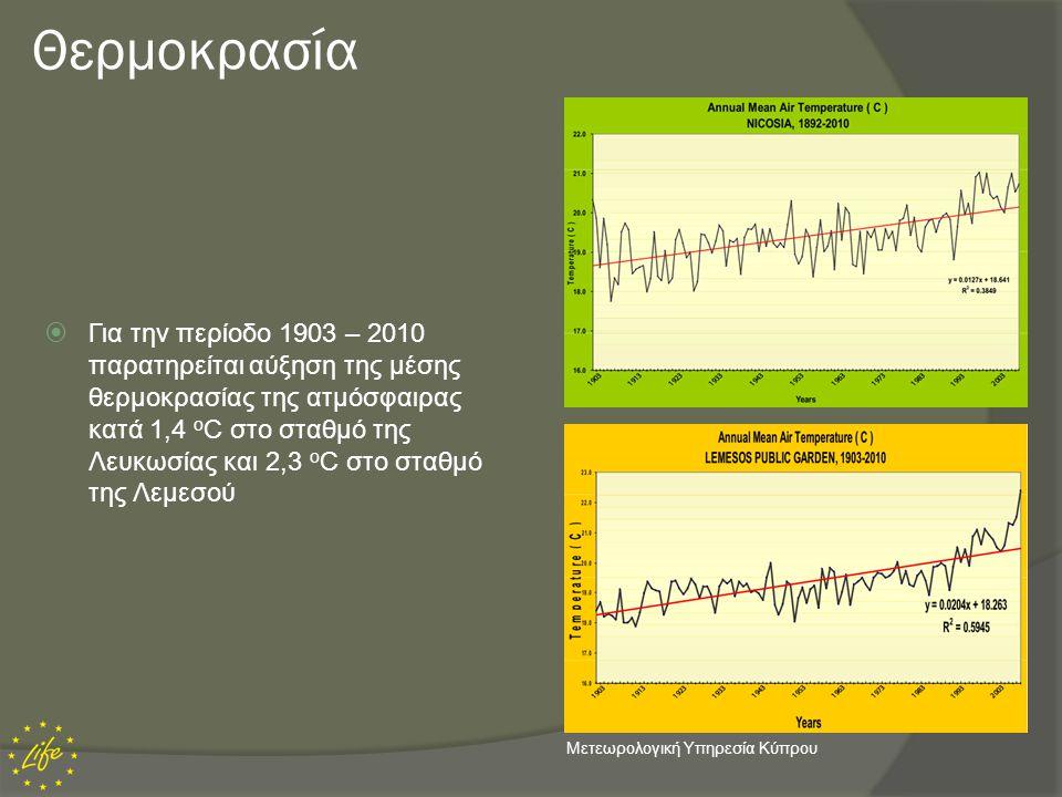 Θερμοκρασία  Για την περίοδο 1903 – 2010 παρατηρείται αύξηση της μέσης θερμοκρασίας της ατμόσφαιρας κατά 1,4 o C στο σταθμό της Λευκωσίας και 2,3 o C