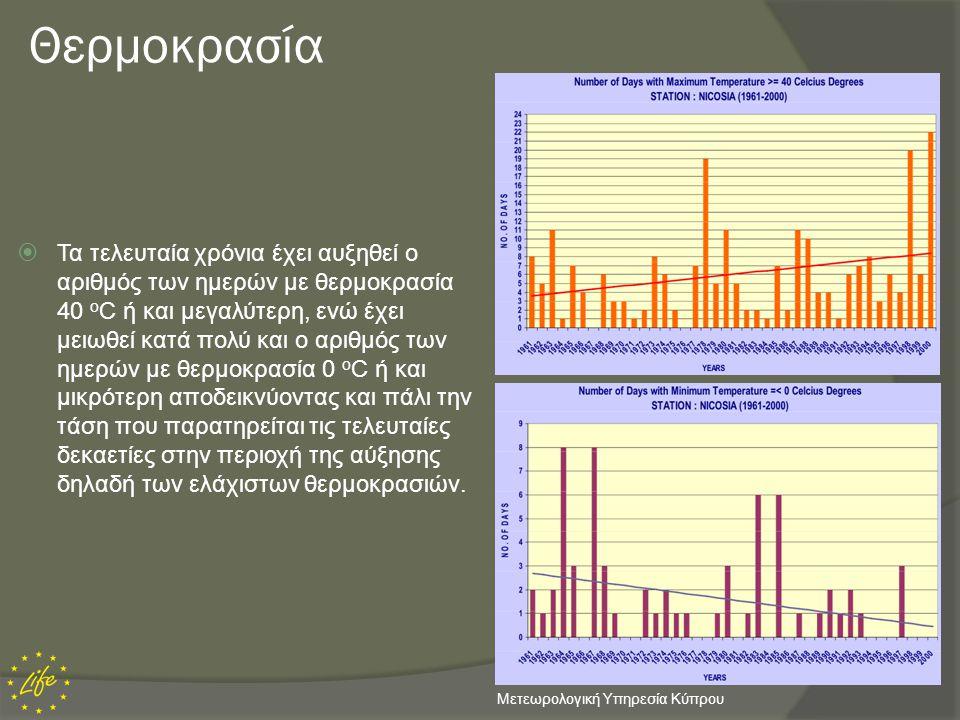 Θερμοκρασία  Τα τελευταία χρόνια έχει αυξηθεί ο αριθμός των ημερών με θερμοκρασία 40 o C ή και μεγαλύτερη, ενώ έχει μειωθεί κατά πολύ και ο αριθμός τ