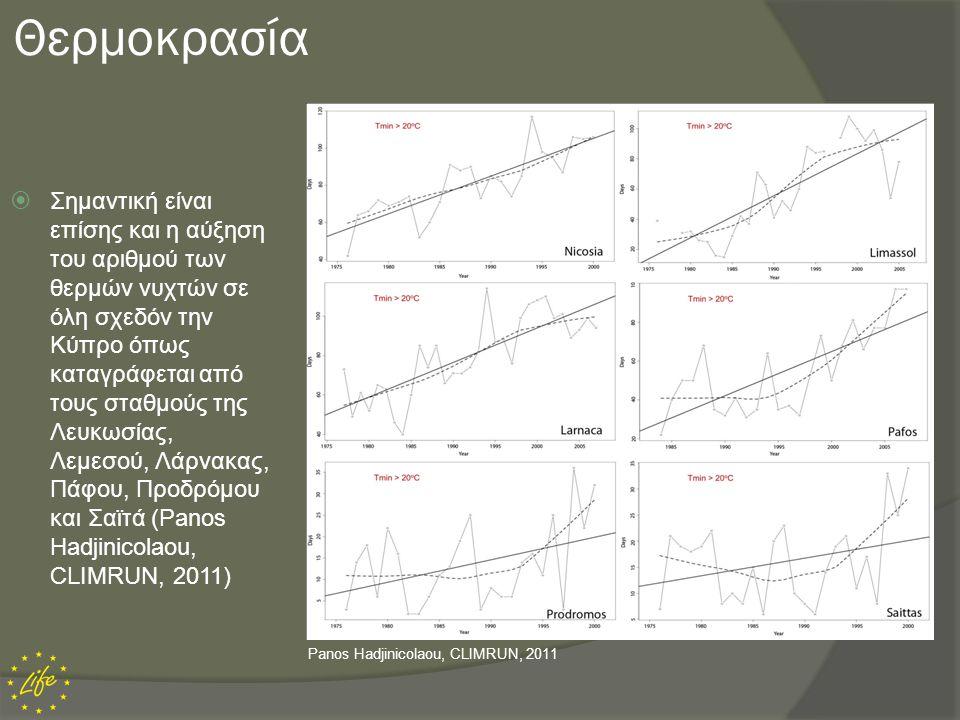 Θερμοκρασία  Σημαντική είναι επίσης και η αύξηση του αριθμού των θερμών νυχτών σε όλη σχεδόν την Κύπρο όπως καταγράφεται από τους σταθμούς της Λευκωσ