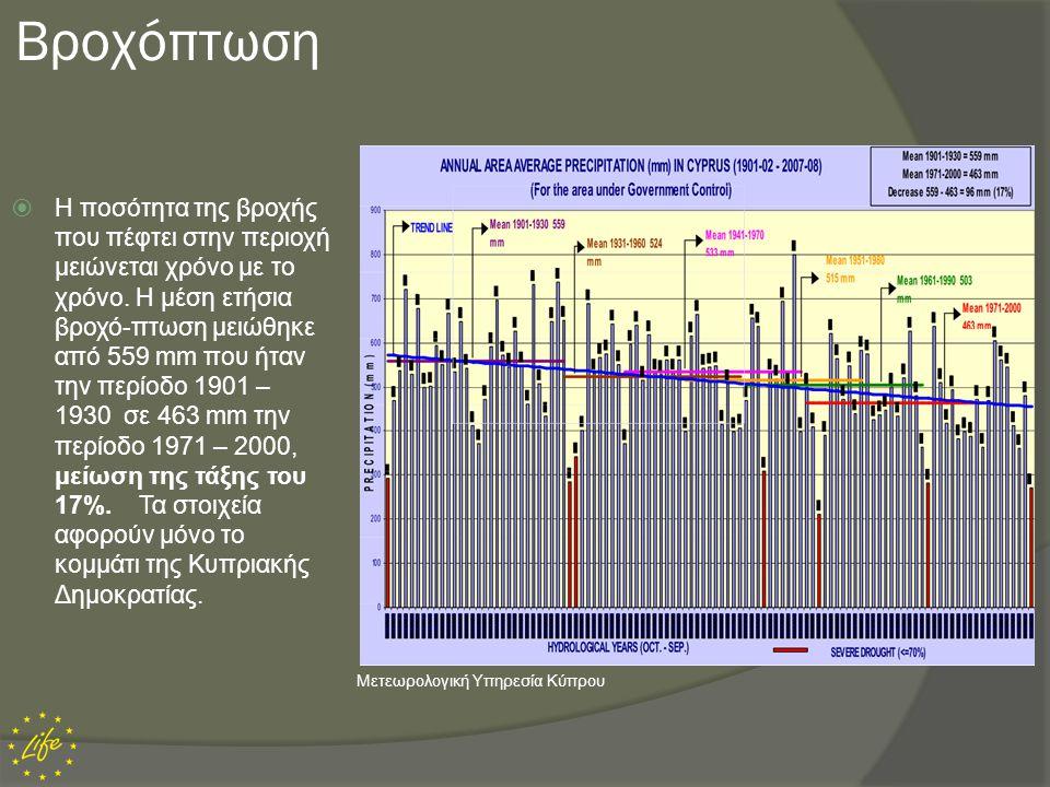 Βροχόπτωση  Η ποσότητα της βροχής που πέφτει στην περιοχή μειώνεται χρόνο με το χρόνο. Η μέση ετήσια βροχό-πτωση μειώθηκε από 559 mm που ήταν την περ