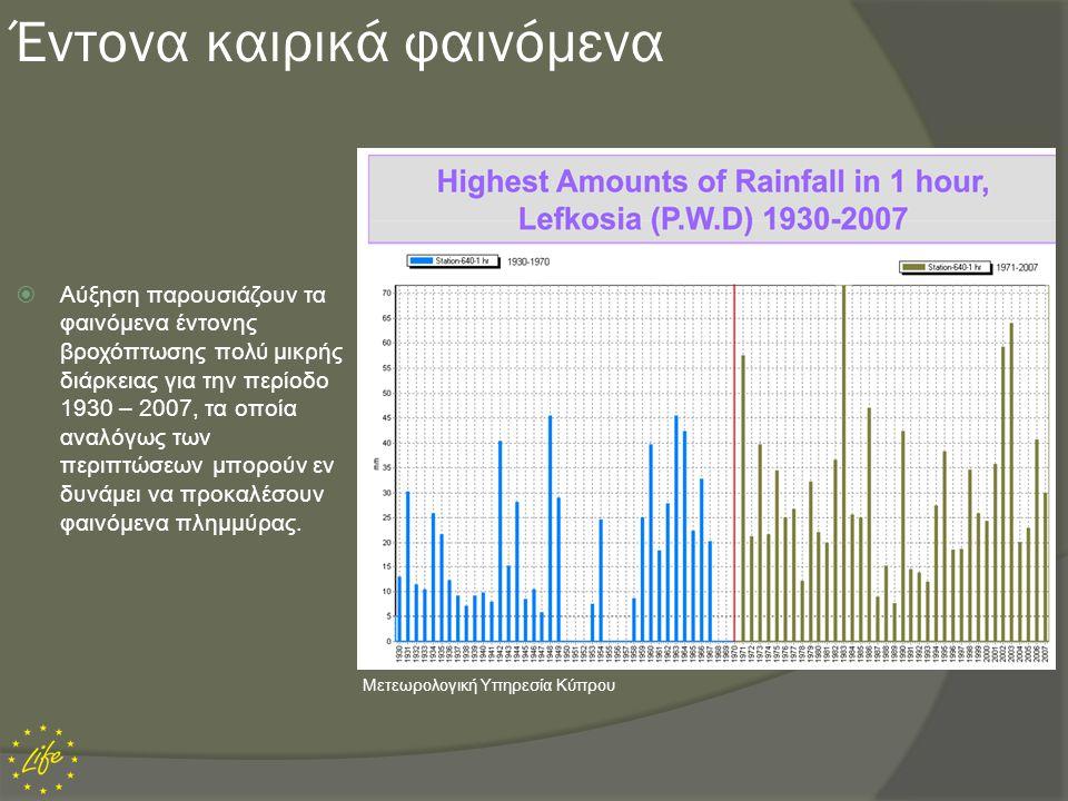 Έντονα καιρικά φαινόμενα Μετεωρολογική Υπηρεσία Κύπρου  Αύξηση παρουσιάζουν τα φαινόμενα έντονης βροχόπτωσης πολύ μικρής διάρκειας για την περίοδο 19