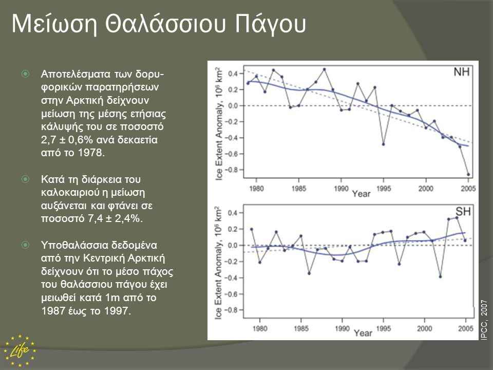 Συρρίκνωση Παγετώνων  Η μείωση της μάζας των παγετών είναι της τάξης των 0,5 ± 0.18 mm/yr ισοδύ- ναμου επιπέδου θαλάσσης κατά την περίοδο1961 – 2004 και 0.77 ± 0.22 mm/yr κατά την περίοδο 1991 – 2004 (IPCC, 2007).
