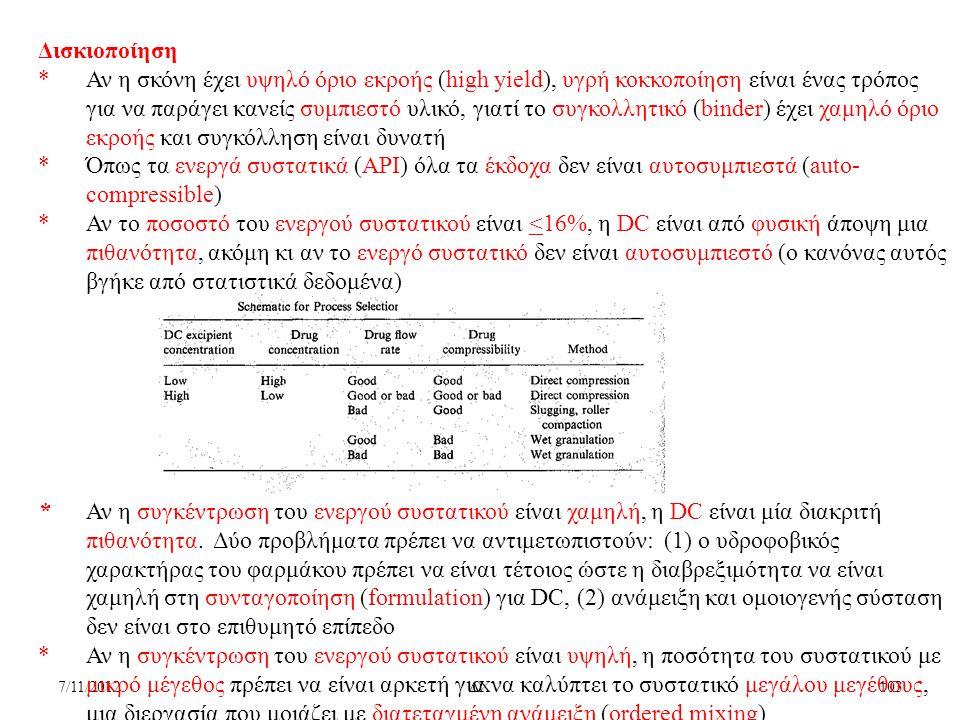 7/11/2012ΔΧ103 Δισκιοποίηση *Αν η σκόνη έχει υψηλό όριο εκροής (high yield), υγρή κοκκοποίηση είναι ένας τρόπος για να παράγει κανείς συμπιεστό υλικό,