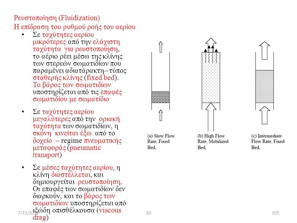 7/11/2012ΔΧ105 Ρευστοποίηση (Fluidization) Η επίδραση του ρυθμού ροής του αερίου Σε ταχύτητες αερίου μικρότερες από την ελάχιστη ταχύτητα για ρευστοπο