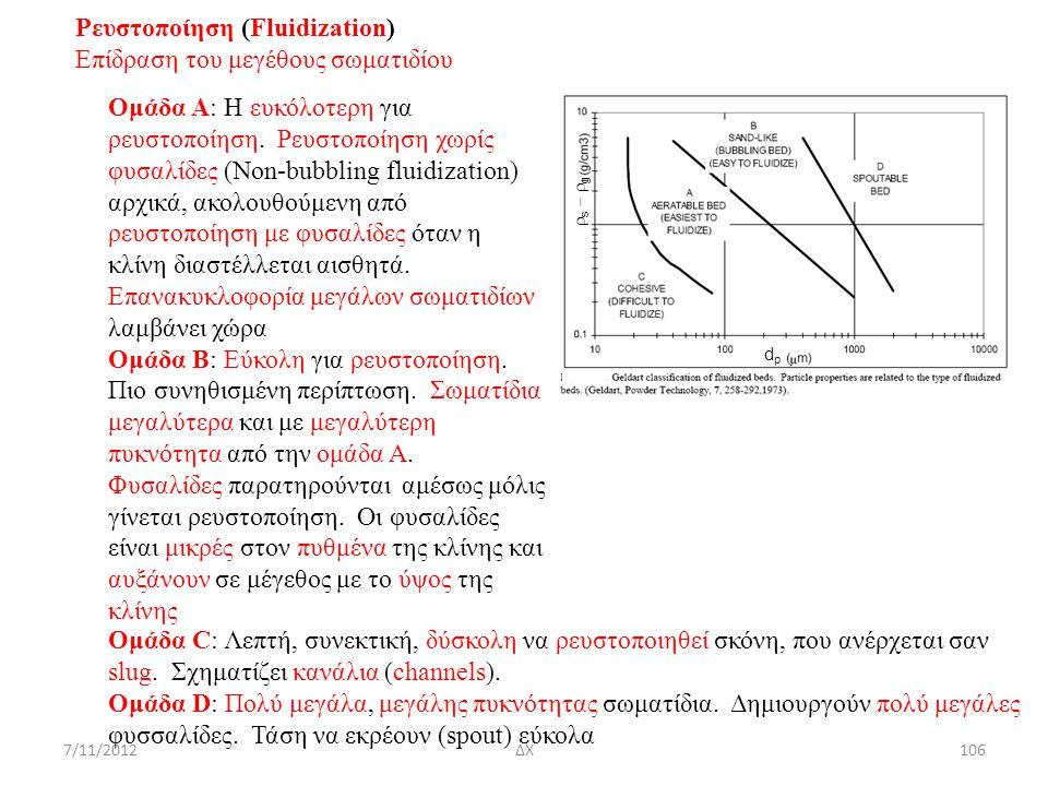 7/11/2012ΔΧ106 Ρευστοποίηση (Fluidization) Επίδραση του μεγέθους σωματιδίου Ομάδα A: Η ευκόλοτερη για ρευστοποίηση. Ρευστοποίηση χωρίς φυσαλίδες (Non-