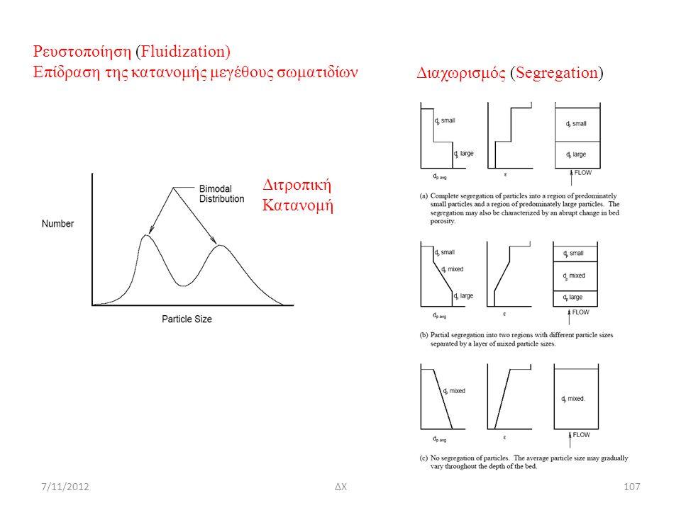 7/11/2012ΔΧ107 Ρευστοποίηση (Fluidization) Επίδραση της κατανομής μεγέθους σωματιδίων Διτροπική Κατανομή Διαχωρισμός (Segregation)