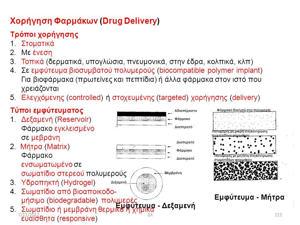 Εμφύτευμα - Μήτρα Φάρμακο διαλυτό στο πολυμερές Πολυμερές με μικρή συγκέντρωση σωματιδίων φαρμάκου Πολυμερές με μεγάλη συγκέντρωση σωματιδίων φαρμάκου