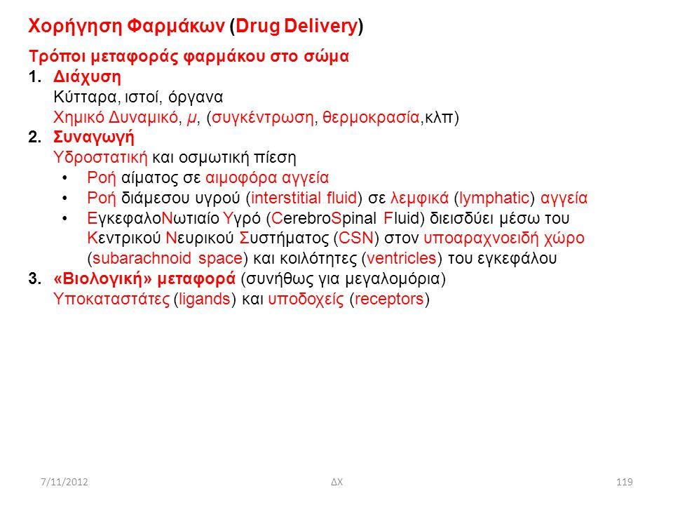 ΔΧ7/11/2012119 Χορήγηση Φαρμάκων (Drug Delivery) Τρόποι μεταφοράς φαρμάκου στο σώμα 1.Διάχυση Κύτταρα, ιστοί, όργανα Χημικό Δυναμικό, μ, (συγκέντρωση,