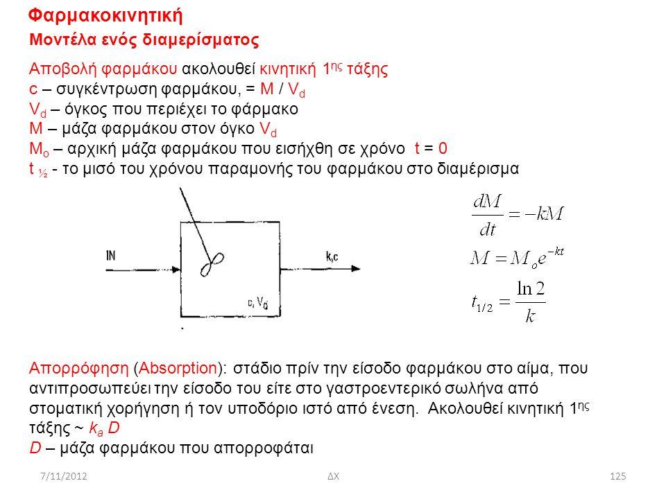 7/11/2012ΔΧ125 Φαρμακοκινητική Μοντέλα ενός διαμερίσματος Αποβολή φαρμάκου ακολουθεί κινητική 1 ης τάξης c – συγκέντρωση φαρμάκου, = M / V d V d – όγκ