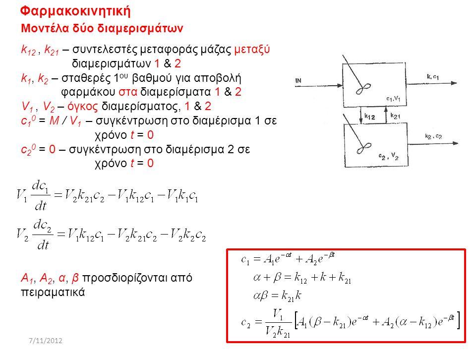 7/11/2012ΔΧ127 Φαρμακοκινητική Μοντέλα δύο διαμερισμάτων k 12, k 21 – συντελεστές μεταφοράς μάζας μεταξύ διαμερισμάτων 1 & 2 k 1, k 2 – σταθερές 1 ου