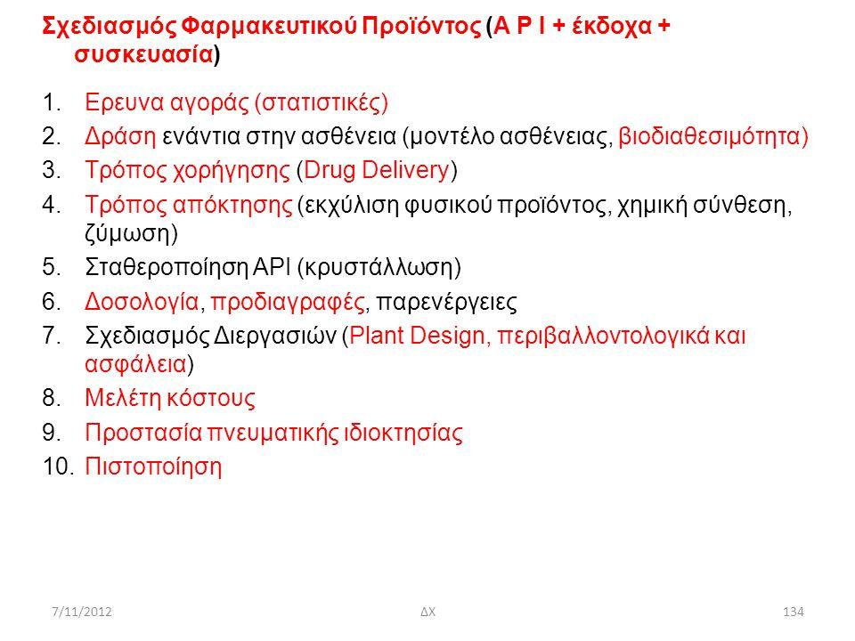 7/11/2012ΔΧ134 Σχεδιασμός Φαρμακευτικού Προϊόντος (Α P I + έκδοχα + συσκευασία) 1.Ερευνα αγοράς (στατιστικές) 2.Δράση ενάντια στην ασθένεια (μοντέλο α