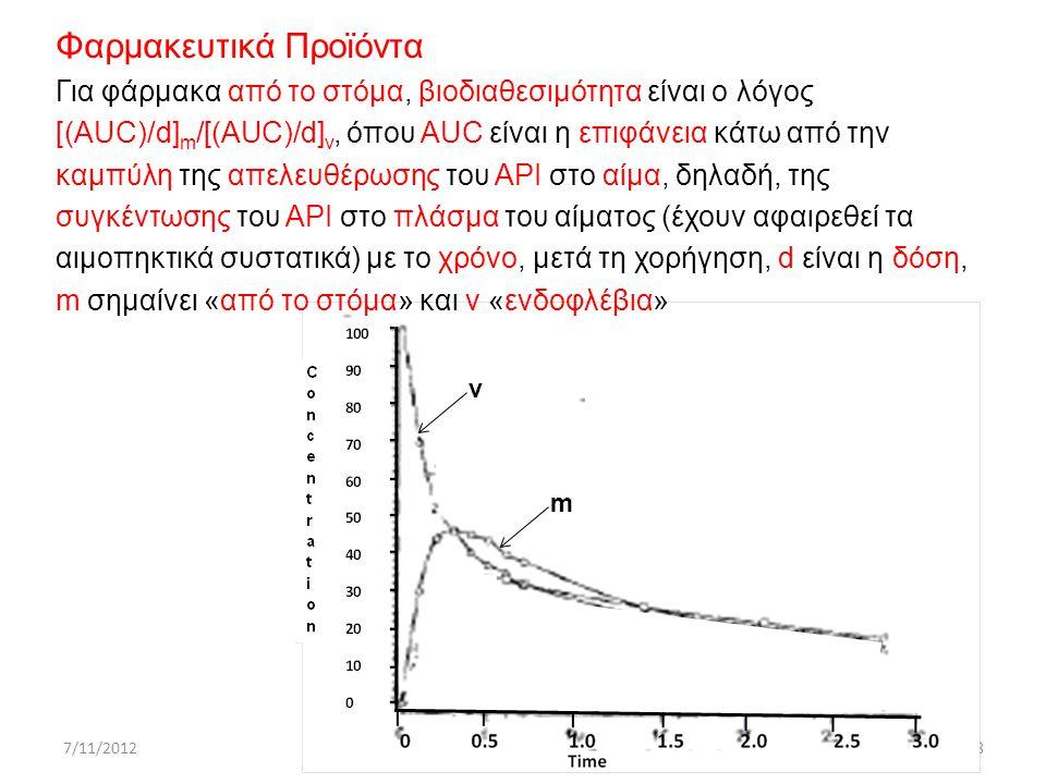 7/11/2012ΔΧ18 Φαρμακευτικά Προϊόντα Για φάρμακα από το στόμα, βιοδιαθεσιμότητα είναι ο λόγος [(ΑUC)/d] m /[(ΑUC)/d] v, όπου ΑUC είναι η επιφάνεια κάτω