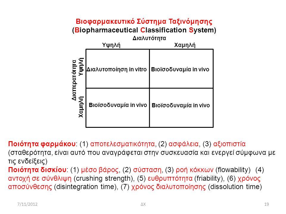 7/11/2012ΔΧ19 Βιοφαρμακευτικό Σύστημα Ταξινόμησης (Biopharmaceutical Classification System) Διαλυτότητα ΥψηλήΧαμηλή Διαπερατότητα Χαμηλή Υψηλή Διαλυτο