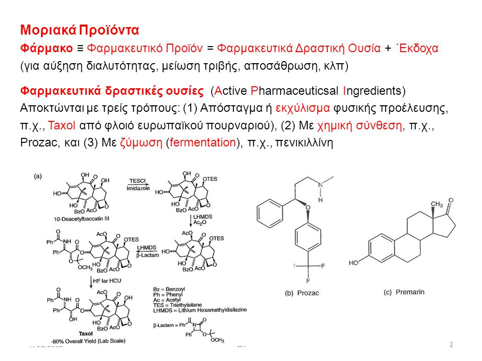 7/11/2012ΔΧ2 Μοριακά Προϊόντα Φάρμακο ≡ Φαρμακευτικό Προϊόν = Φαρμακευτικά Δραστική Ουσία + ΄Εκδοχα (για αύξηση διαλυτότητας, μείωση τριβής, αποσάθρωσ