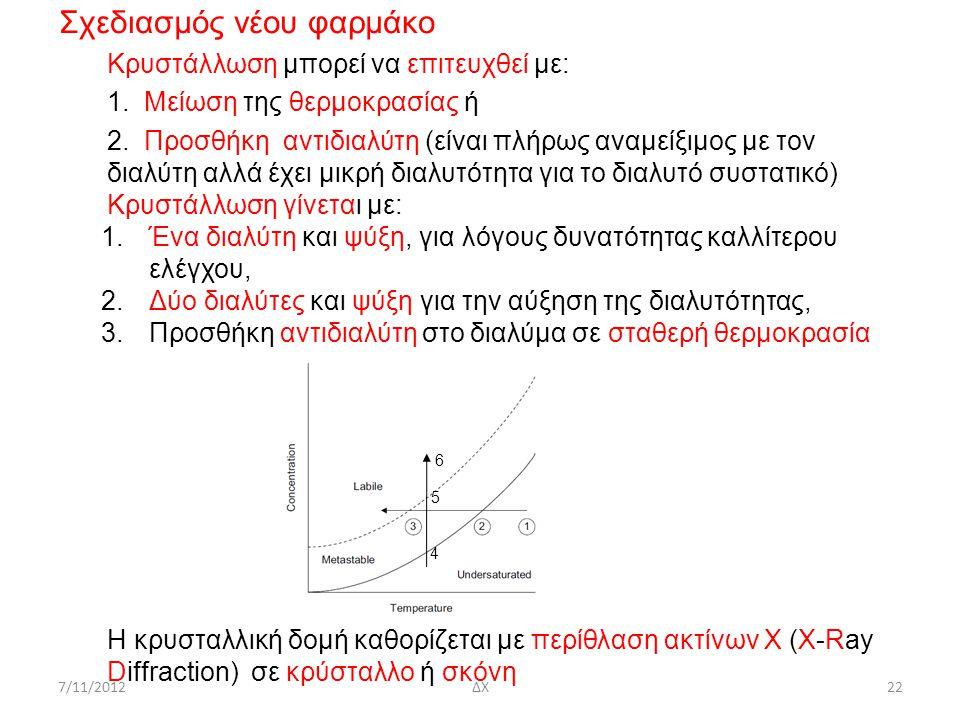 ΔΧ Σχεδιασμός νέου φαρμάκο Κρυστάλλωση μπορεί να επιτευχθεί με: 1. Μείωση της θερμοκρασίας ή 2. Προσθήκη αντιδιαλύτη (είναι πλήρως αναμείξιμος με τον